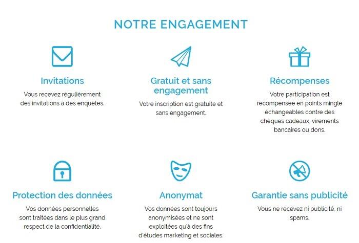 mingle_respondi_engagement