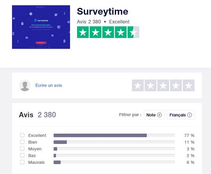 survey_time_avis
